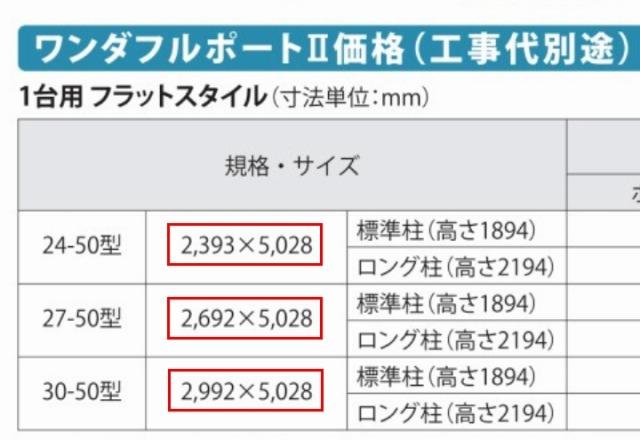 ナフコさんのカーポートサイズ表