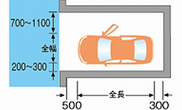 カーポートの横幅を決める基準は二つ
