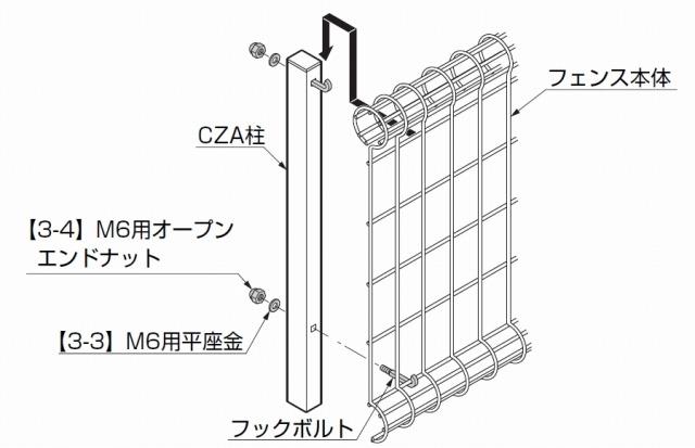 フェンスの取り付け方