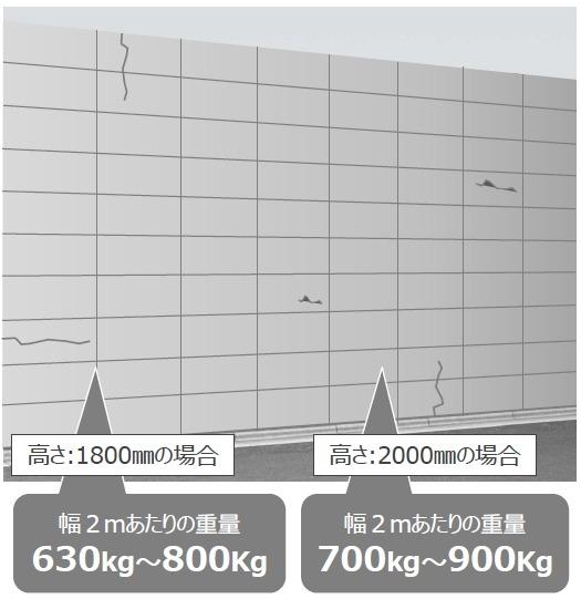 ブロック塀の重量