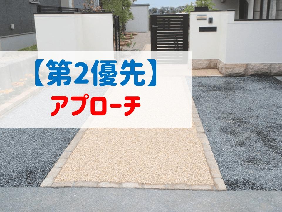 優先順位第2位:道路から玄関までのアプローチ