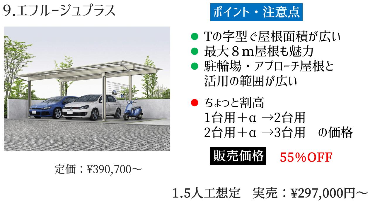 YKKAP カーポート 「9.エフルージュプラス」の評判・レビュー