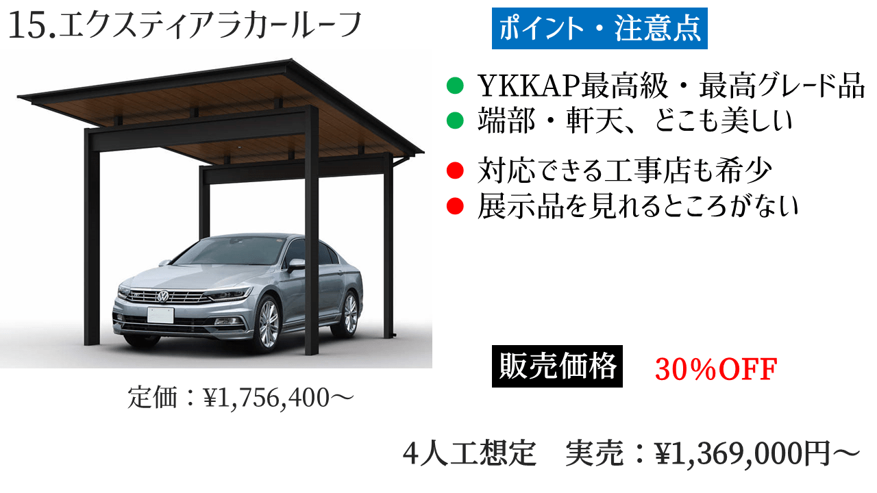 YKKAP カーポート 「15.エクスティアラカールーフ」の評判・レビュー