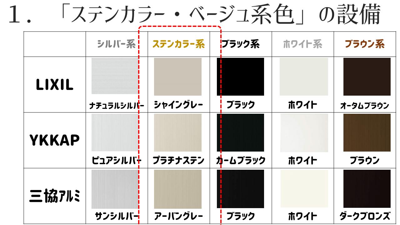 各メーカーにも同じようなカラー設定がある