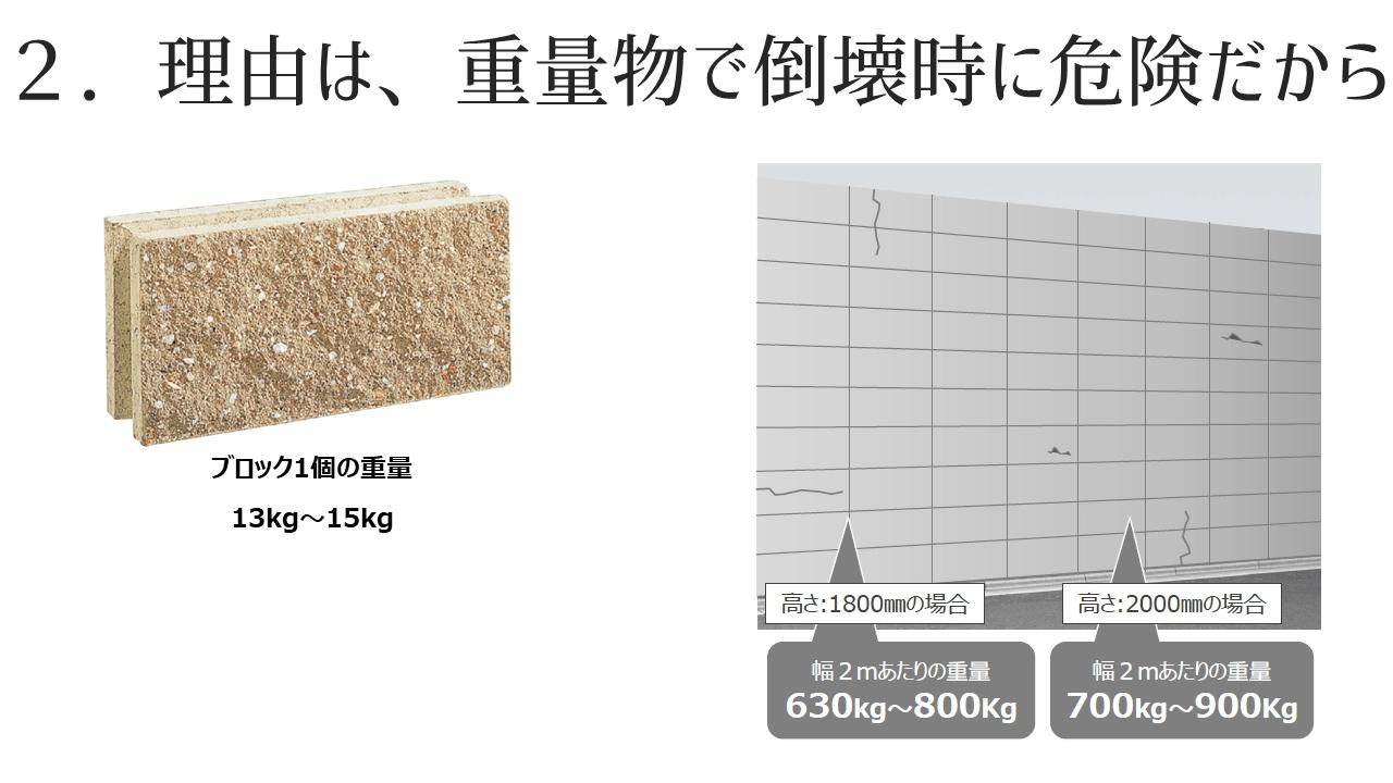 ブロック塀1800mmに使うブロックの重量