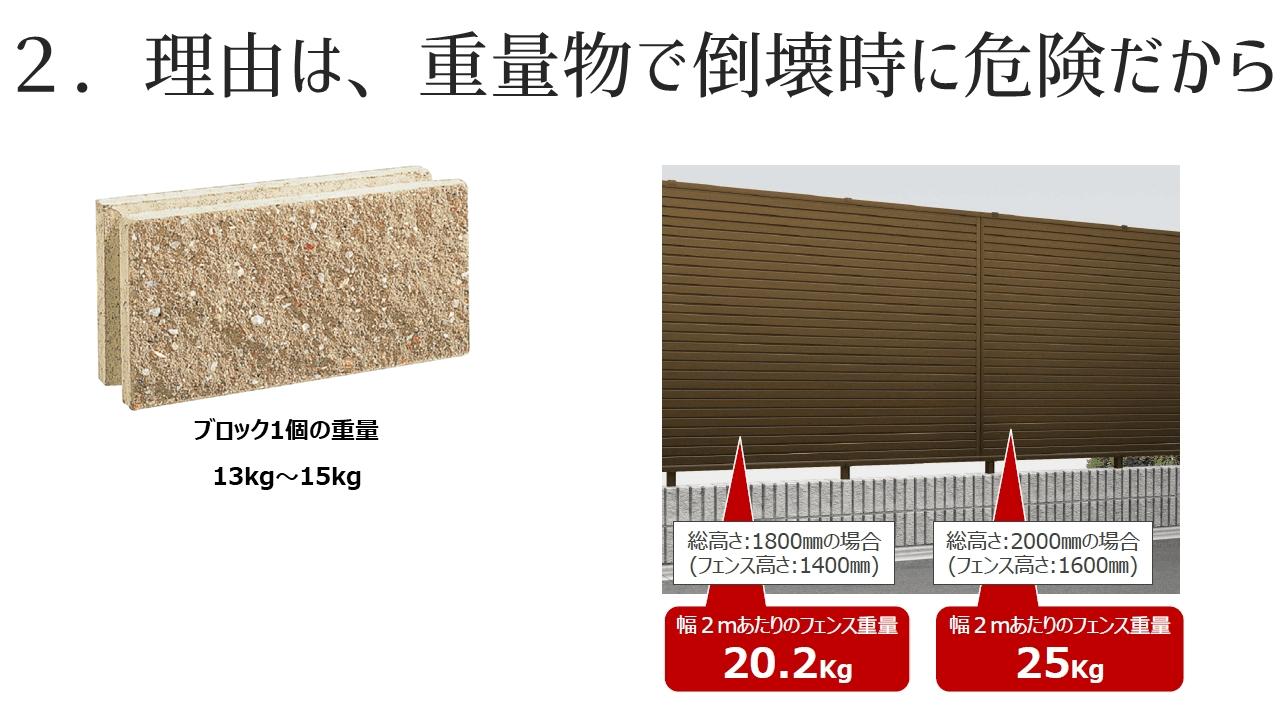ブロック塀からアルミフェンスに替える工事も増えている