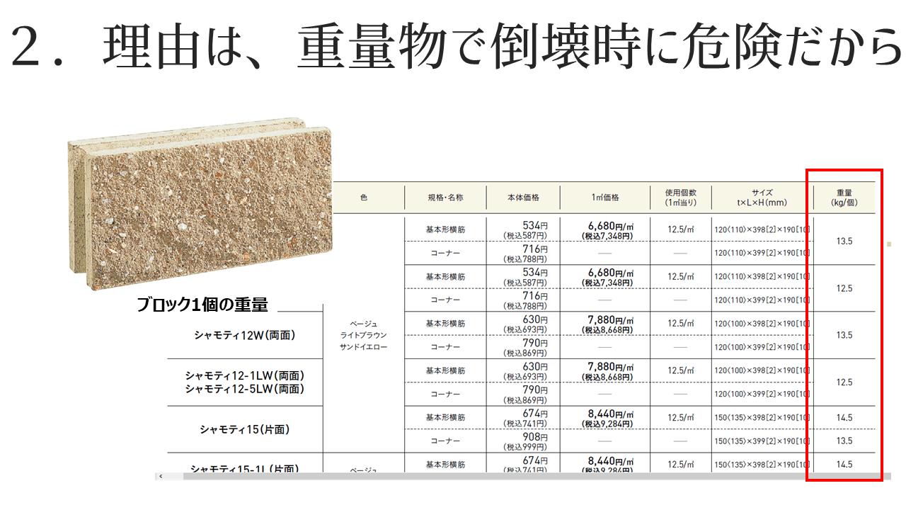 ブロック塀に使うブロック1つの重量