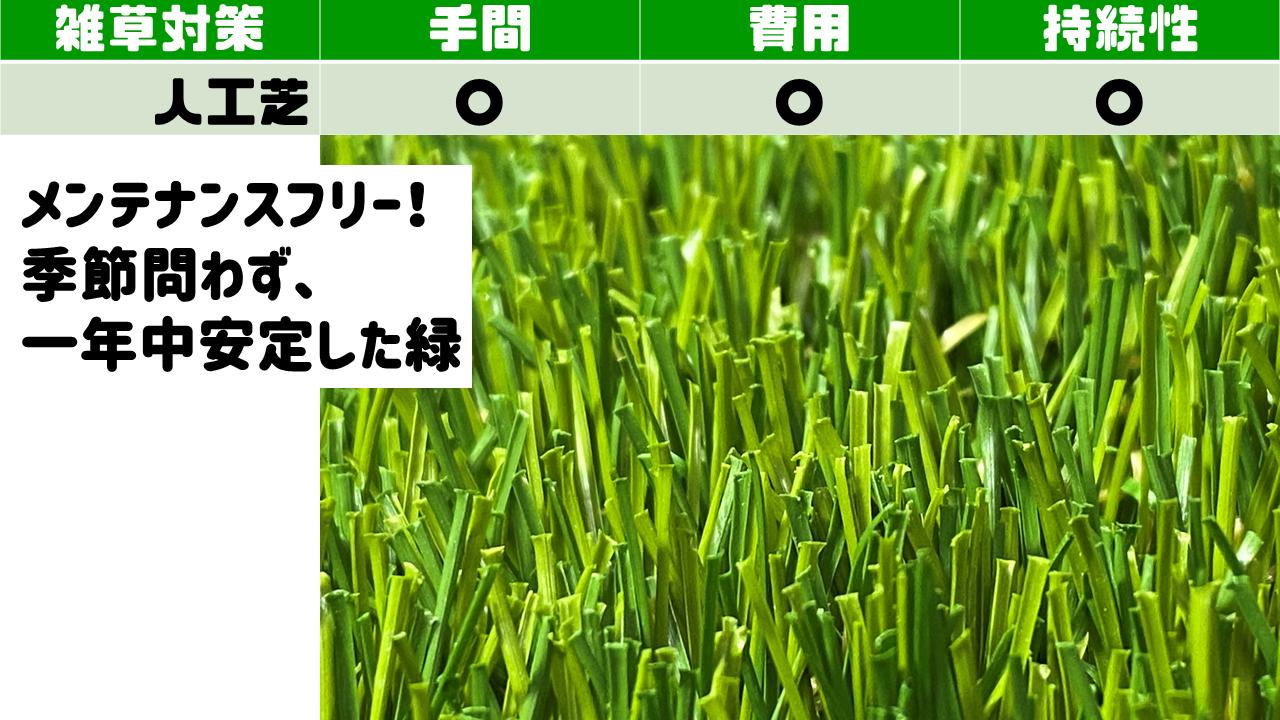 人工芝で雑草対策!