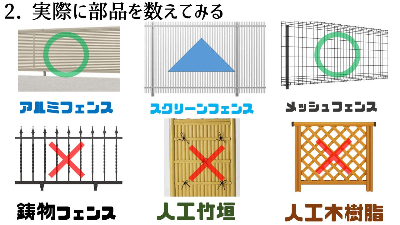 フェンスDIYをするためのフェンス種類