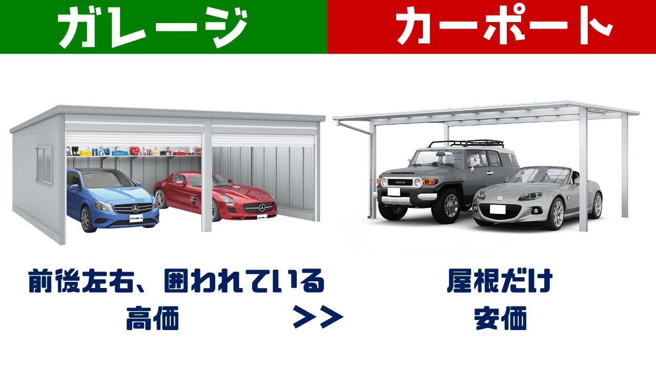 ガレージとカーポートの違い