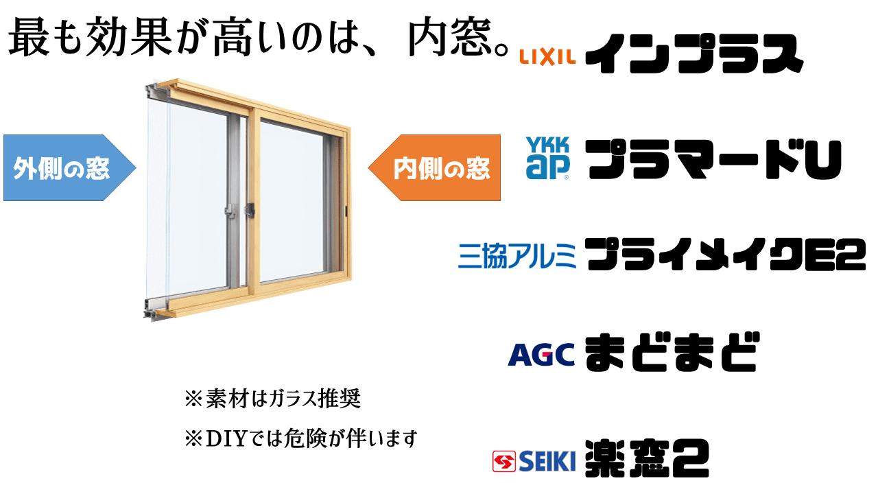 騒音トラブル対策!内窓の参考例