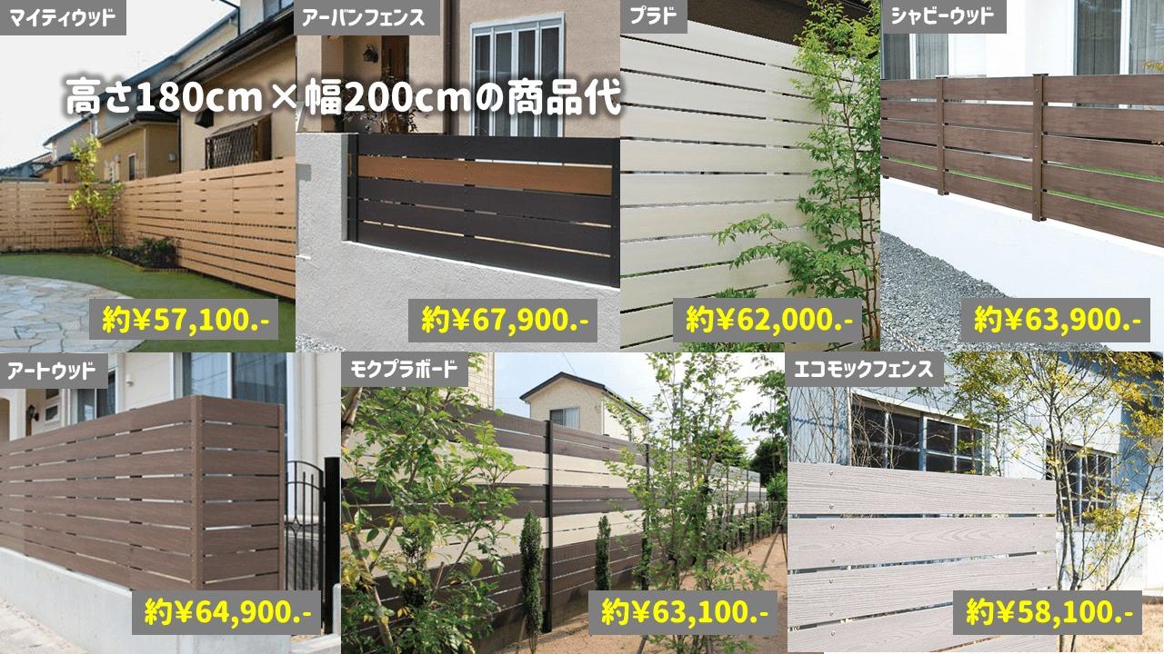 樹脂木フェンスの価格差