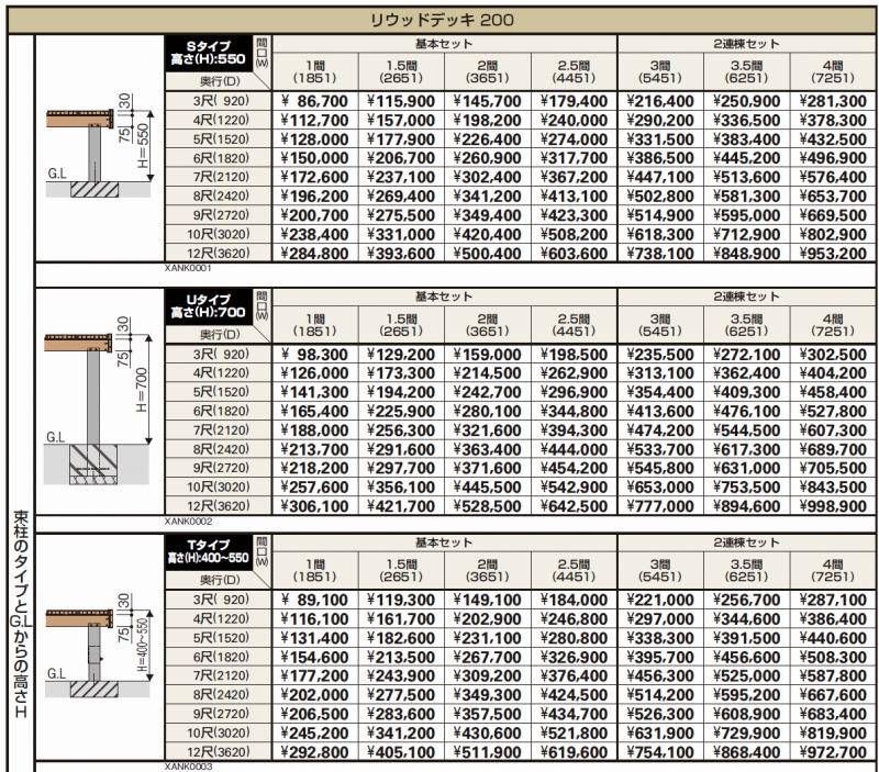 「リウッドデッキ200」のサイズ別価格表