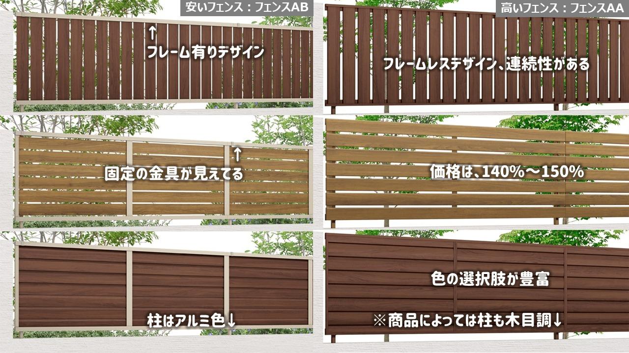 木目フェンス「高いフェンス」と「安いフェンス」の違い