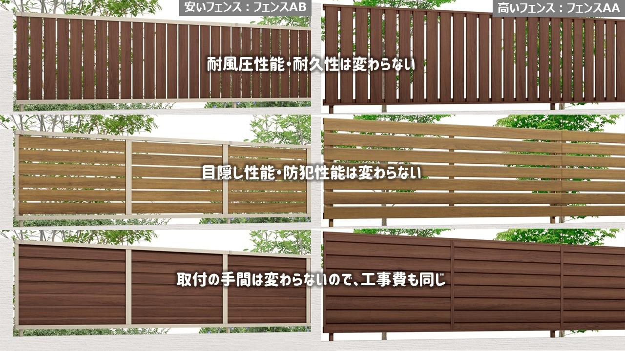 木目フェンス「高いフェンス」と「安いフェンス」の共通点