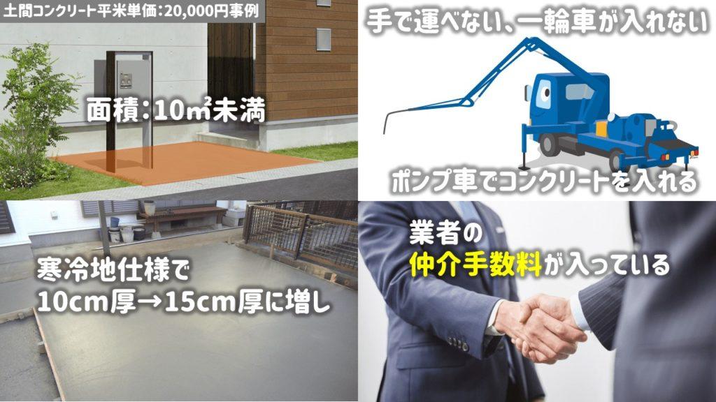 普通、土間コンクリート以外は、平米2万円を超えることはありませんね。