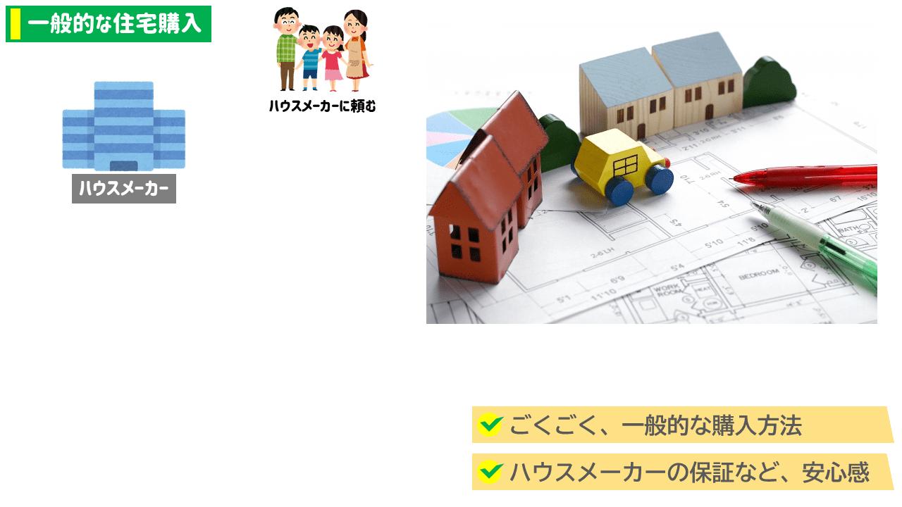 最安値を狙うには知っておきたい!家づくりの業界構造