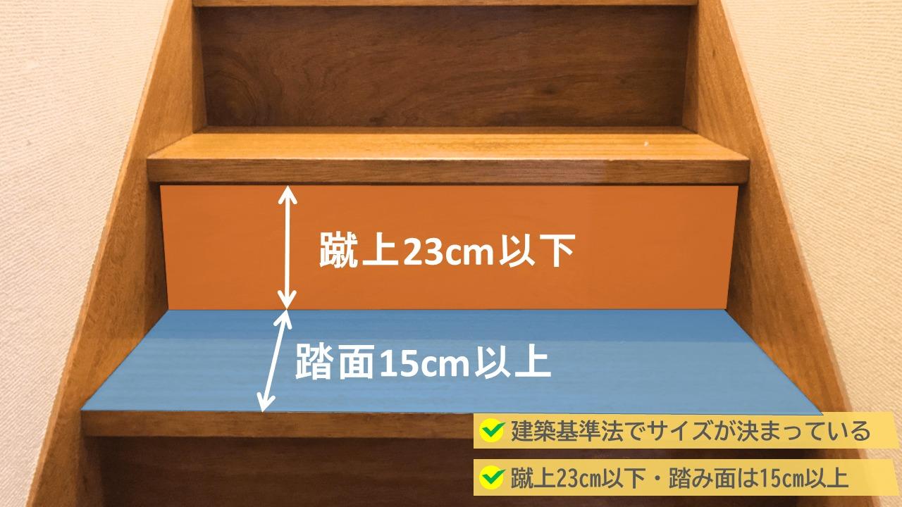 外構階段の基礎知識2:階段の高さ・階段の幅・横幅