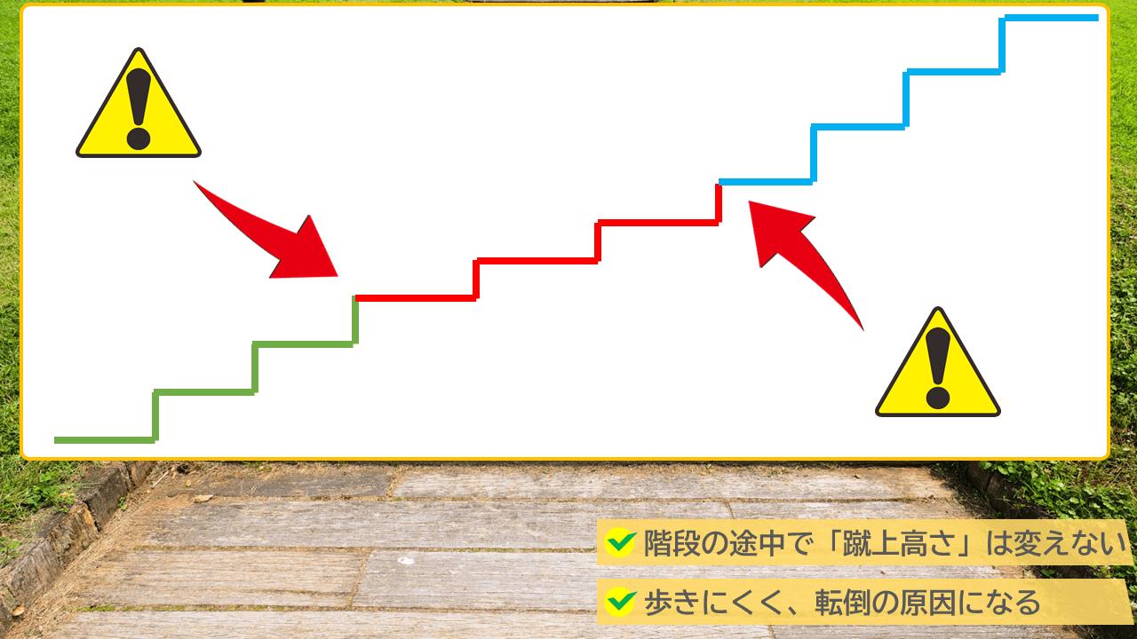 階段の途中で踏面や蹴上の高さを変えない