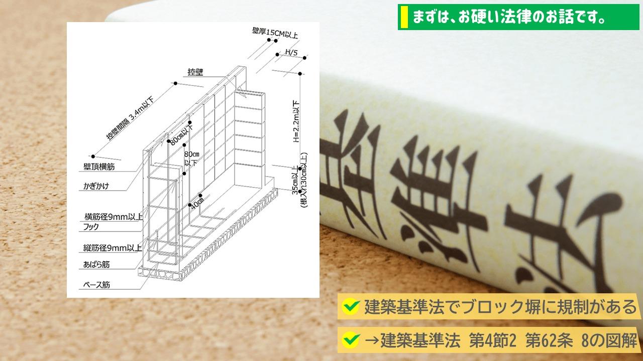 1.ブロック塀には法的な基準がある