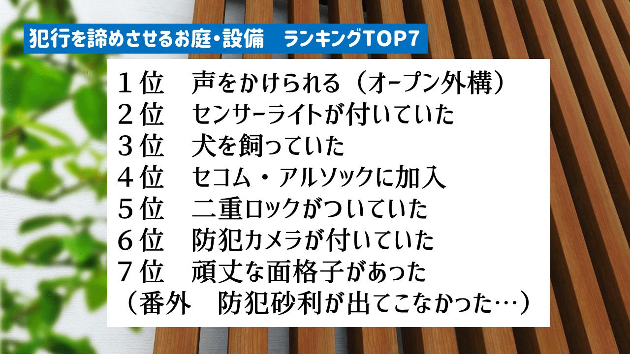 外構の防犯対策7選!【まとめ】