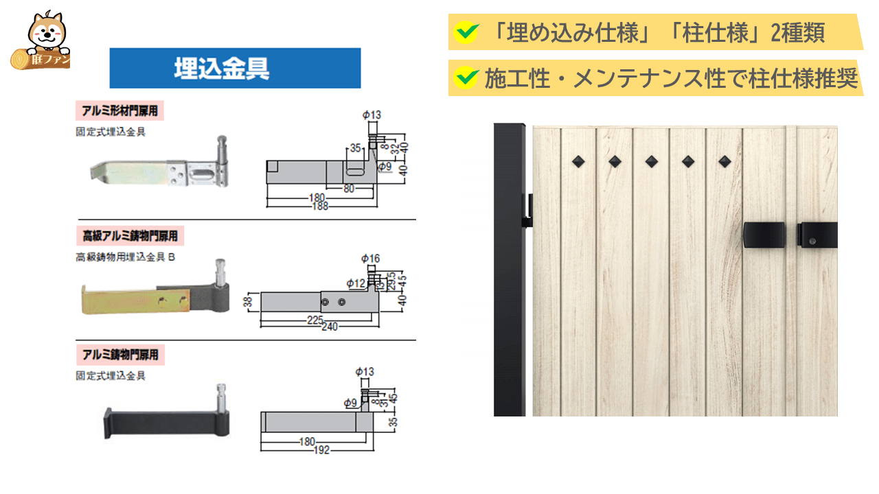 門扉の仕様は2種類