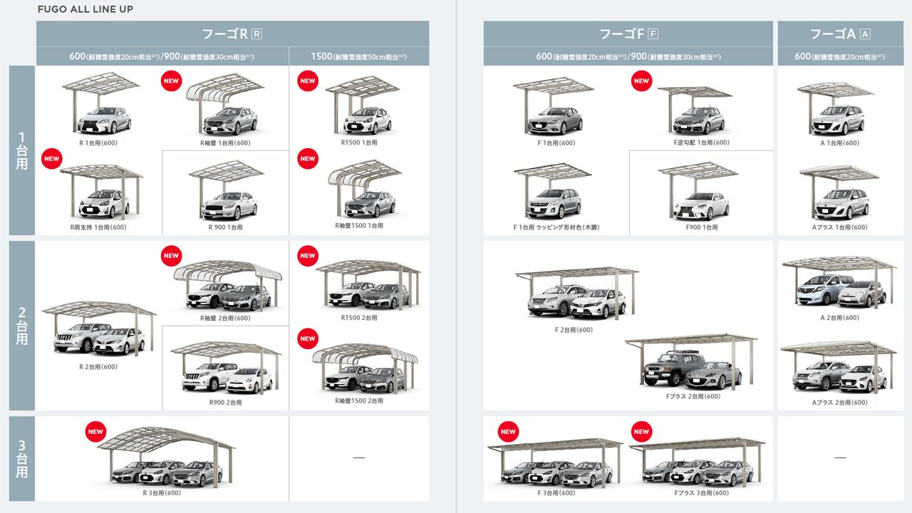 フーゴの新モデルが誕生!日本で一番売れているリクシルのカーポートに大注目!【まとめ】