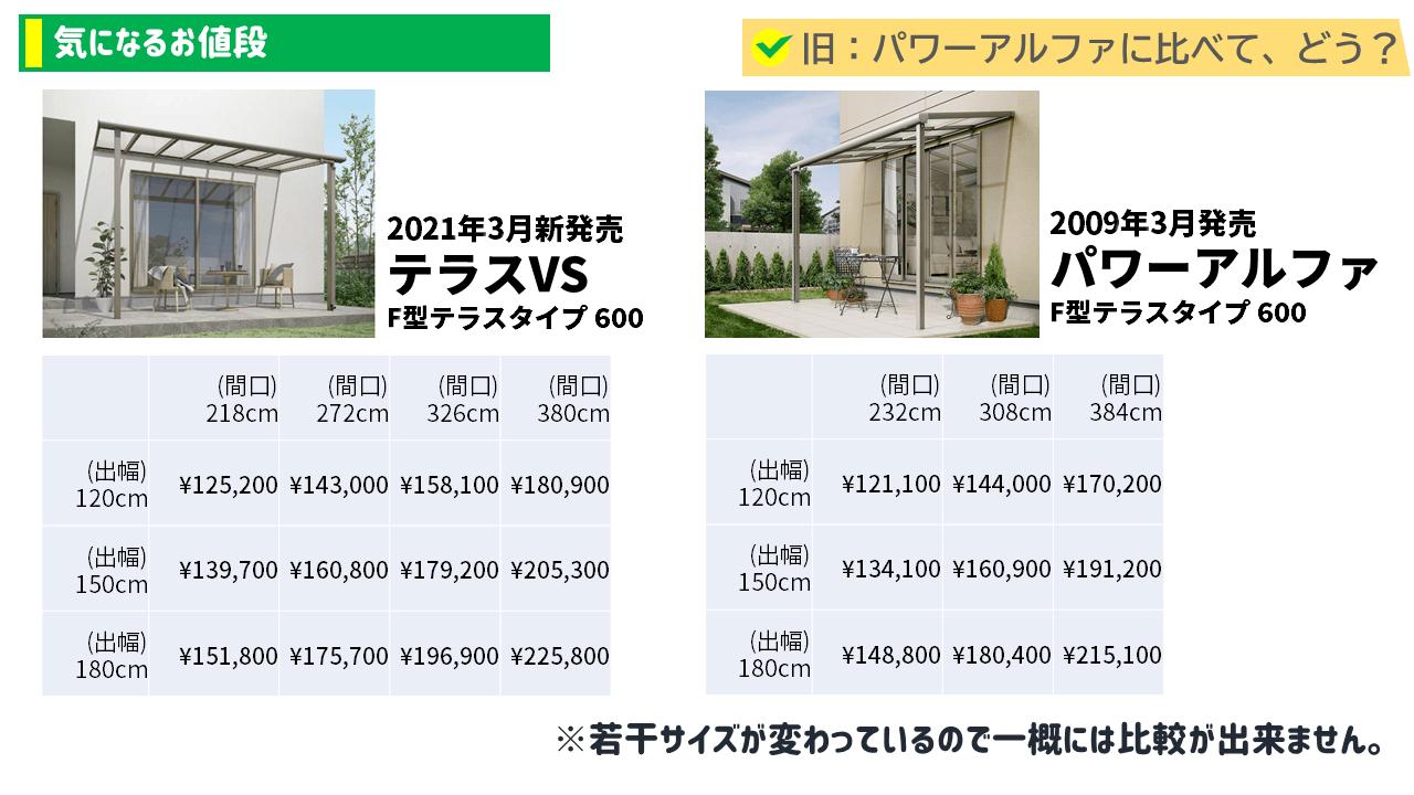 テラスVSの値段