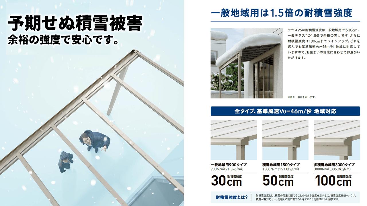 2.積雪強度