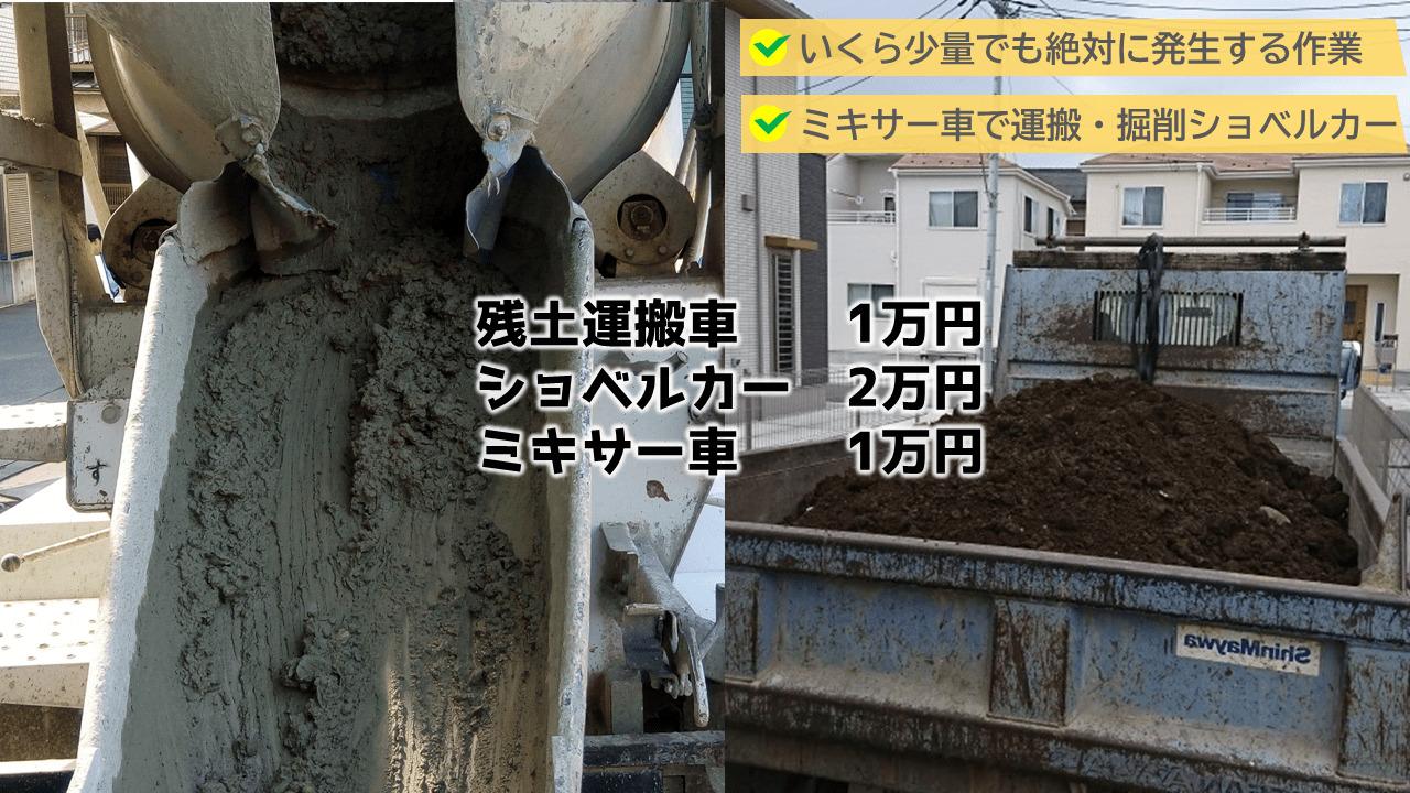 土間コンクリートを施工するうえで、どうしても発生する作業があります。