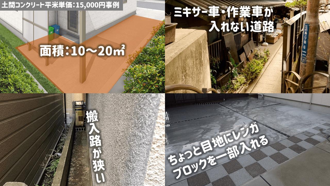 例:平米単価1万5千円