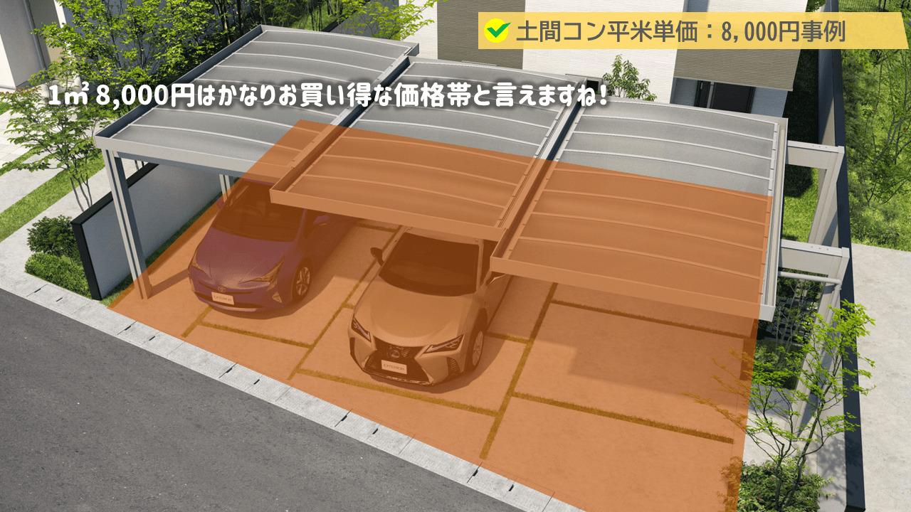 土間コンクリートは広い面積になると価格が安くなることも。