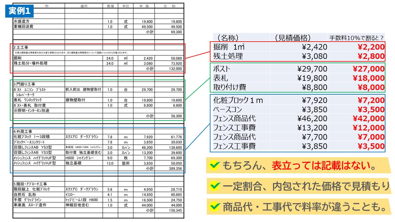 仲介手数料は、見積書に表立って記載されません。