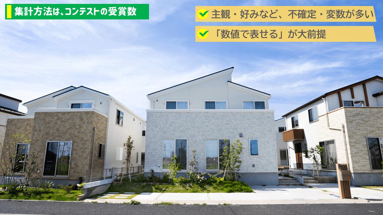 ハウスメーカーの外構レベル集計方法