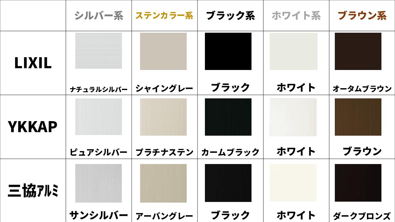 お客様には色サンプルから選んでもらうことが多いのですが、どのメーカーも色に違いはほぼありません。