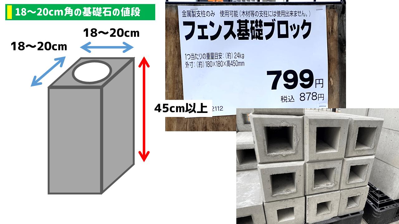 基礎石の価格は18~20cm角、長さ45cmの基礎石が878円(税込み)