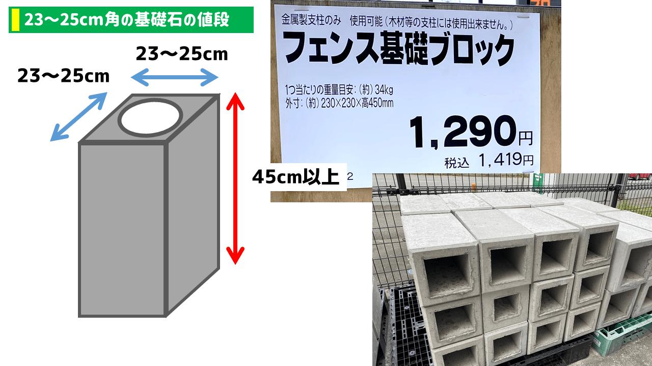 23~25cm角、長さ45cmの基礎石が1,419円(税込み)