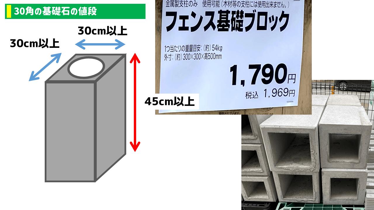 30cm角、長さ45cmの基礎石が1,969円(税込み)
