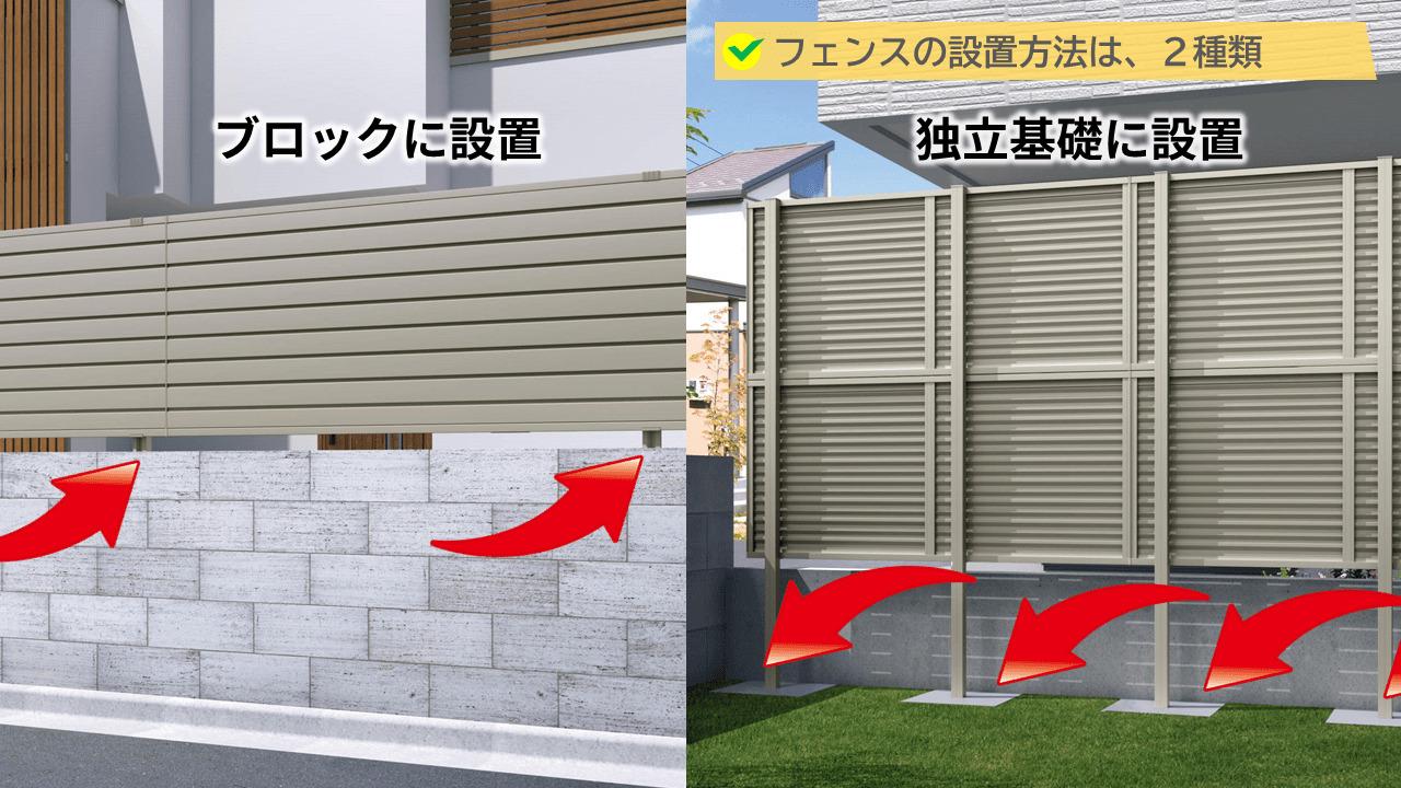 フェンスの設置方法は2種類