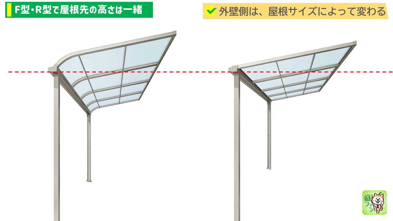 テラス屋根の先は、どちらを選んでも高さが一緒です。