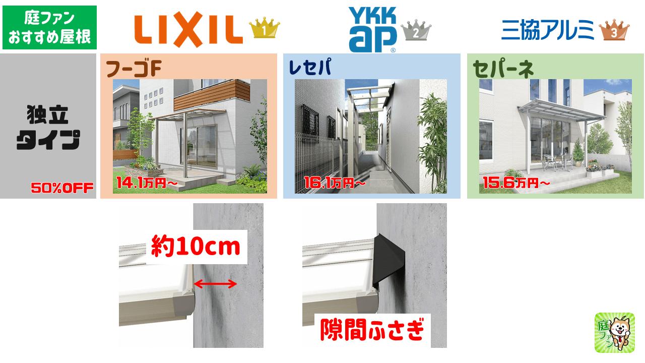 独立タイプテラス屋根の具体的な商品