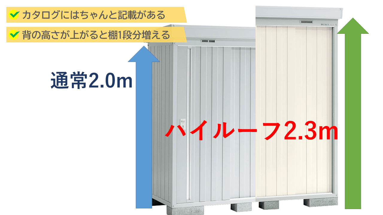 ホームセンターなどに展示されている商品は、通常2mの高さの商品を置いています。  しかし、実はハイルーフという2.3~2.5mの商品も存在します。