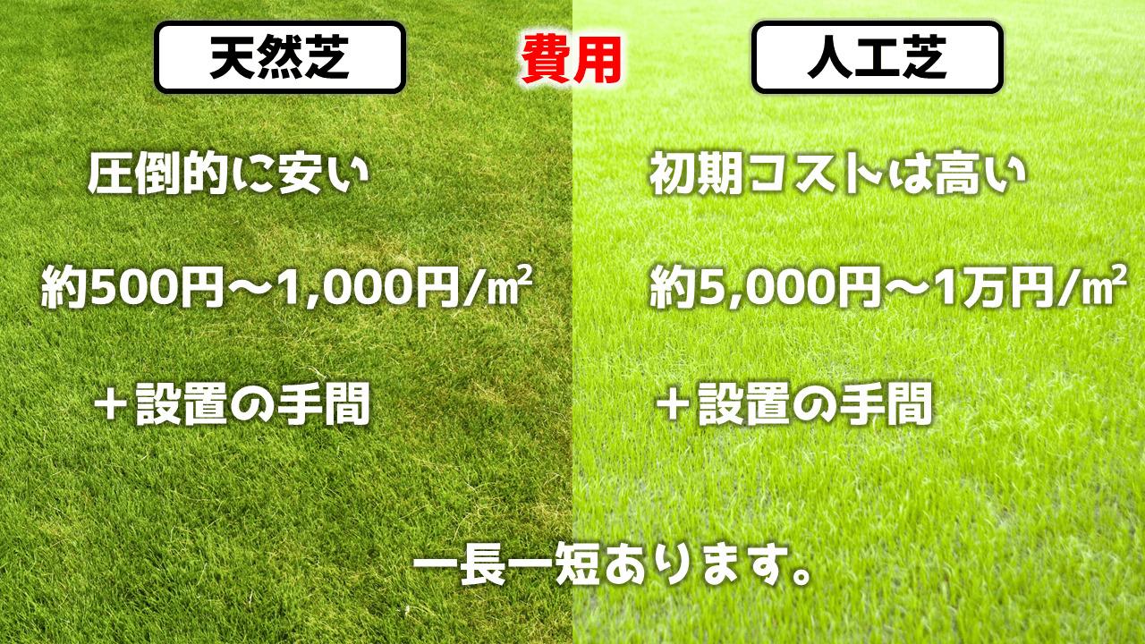 天然芝・人工芝の費用