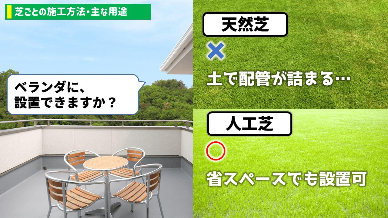 芝ごとの施工方法・主な用途